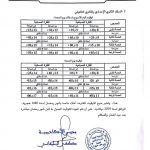 <b>أوقات الدراسة في رمضان بجهة بني ملال خنيفرة 1440/2019</b>